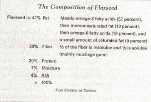 "Composite of flaxseed in ""The Flax Cookbook"" by Elaine Magee, p.8"